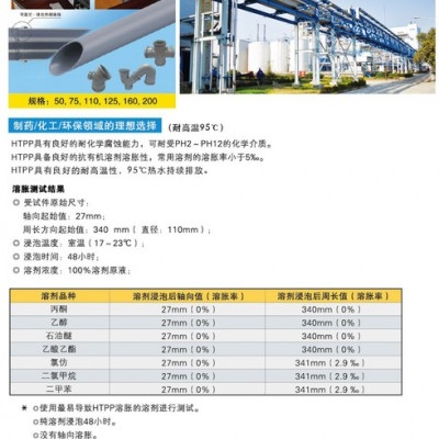 PP高温静音排水管 上海宏添耐腐蚀耐强酸强碱耐高温PPH化工
